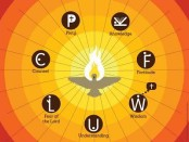 A Novena for the Seven Gifts of the Holy Spirit (short)